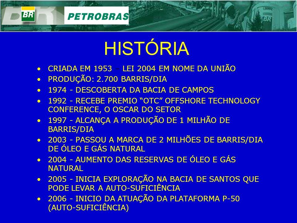 HISTÓRIA CRIADA EM 1953 – LEI 2004 EM NOME DA UNIÃO