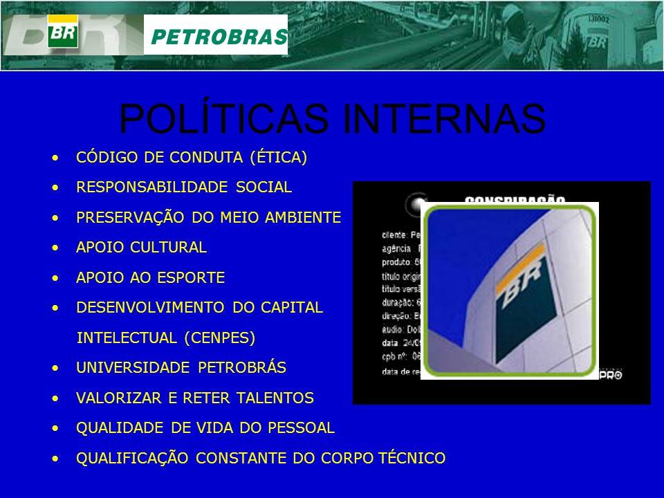 POLÍTICAS INTERNAS CÓDIGO DE CONDUTA (ÉTICA) RESPONSABILIDADE SOCIAL