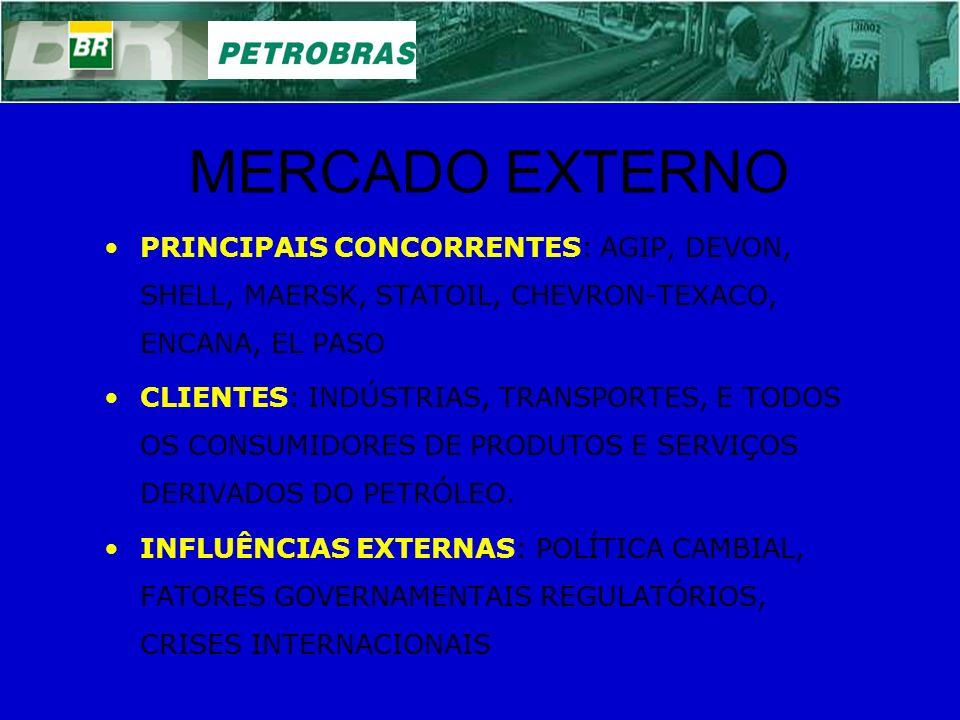 MERCADO EXTERNO PRINCIPAIS CONCORRENTES: AGIP, DEVON, SHELL, MAERSK, STATOIL, CHEVRON-TEXACO, ENCANA, EL PASO.