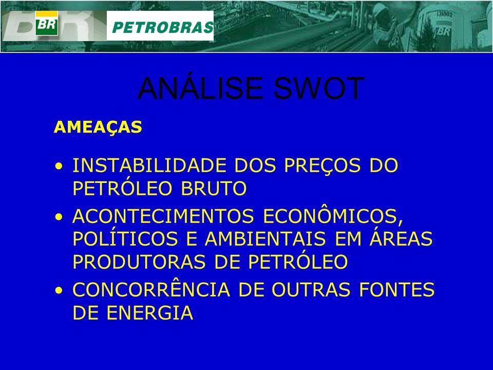 ANÁLISE SWOT INSTABILIDADE DOS PREÇOS DO PETRÓLEO BRUTO