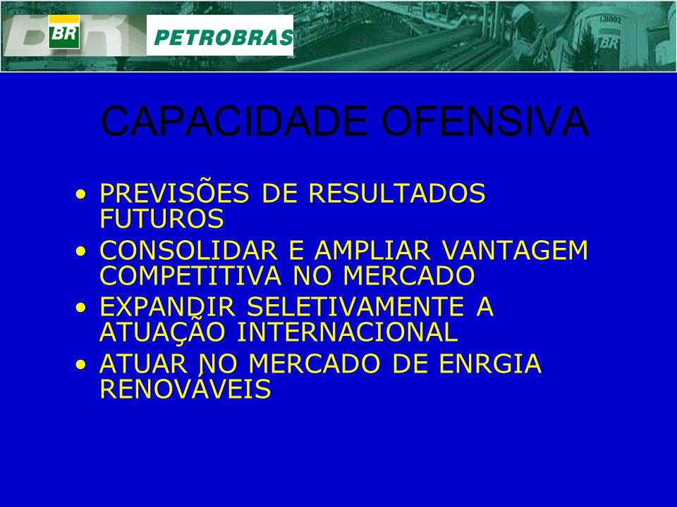 CAPACIDADE OFENSIVA PREVISÕES DE RESULTADOS FUTUROS
