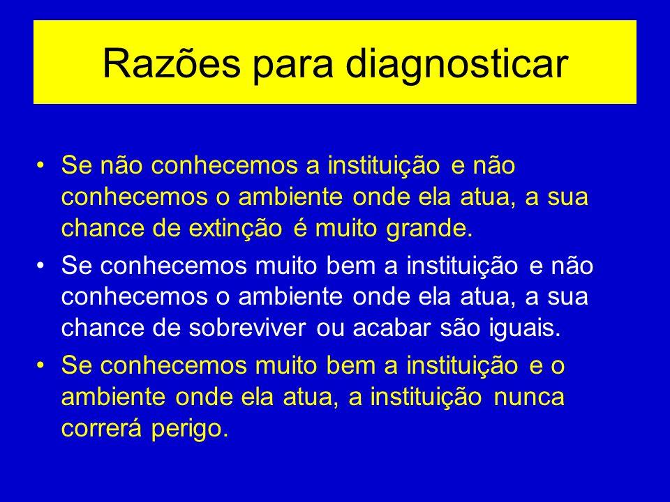 Razões para diagnosticar