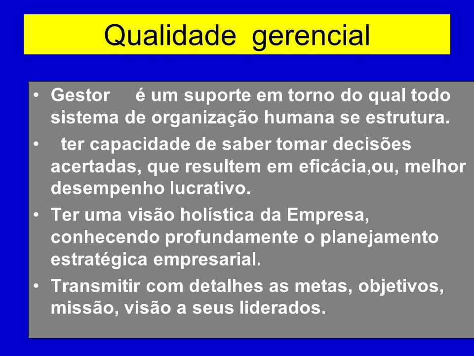 Qualidade gerencial Gestor é um suporte em torno do qual todo sistema de organização humana se estrutura.