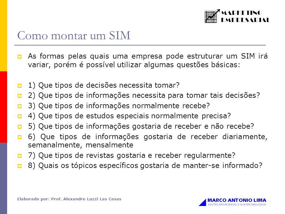 Como montar um SIM As formas pelas quais uma empresa pode estruturar um SIM irá variar, porém é possível utilizar algumas questões básicas: