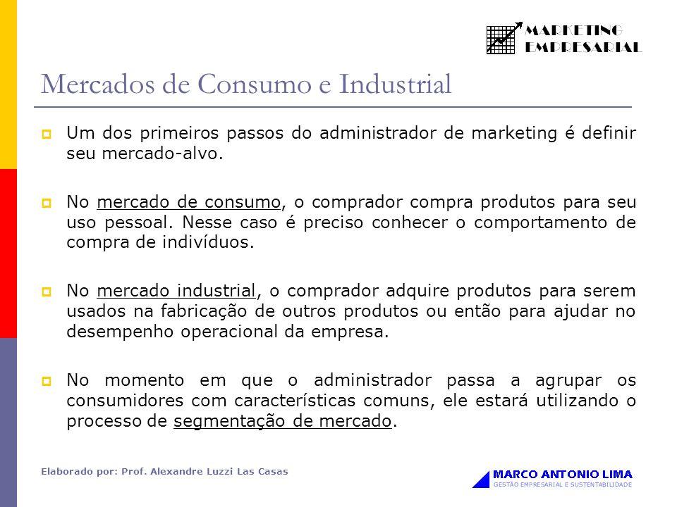 Mercados de Consumo e Industrial
