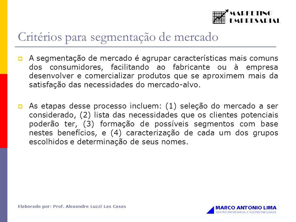 Critérios para segmentação de mercado