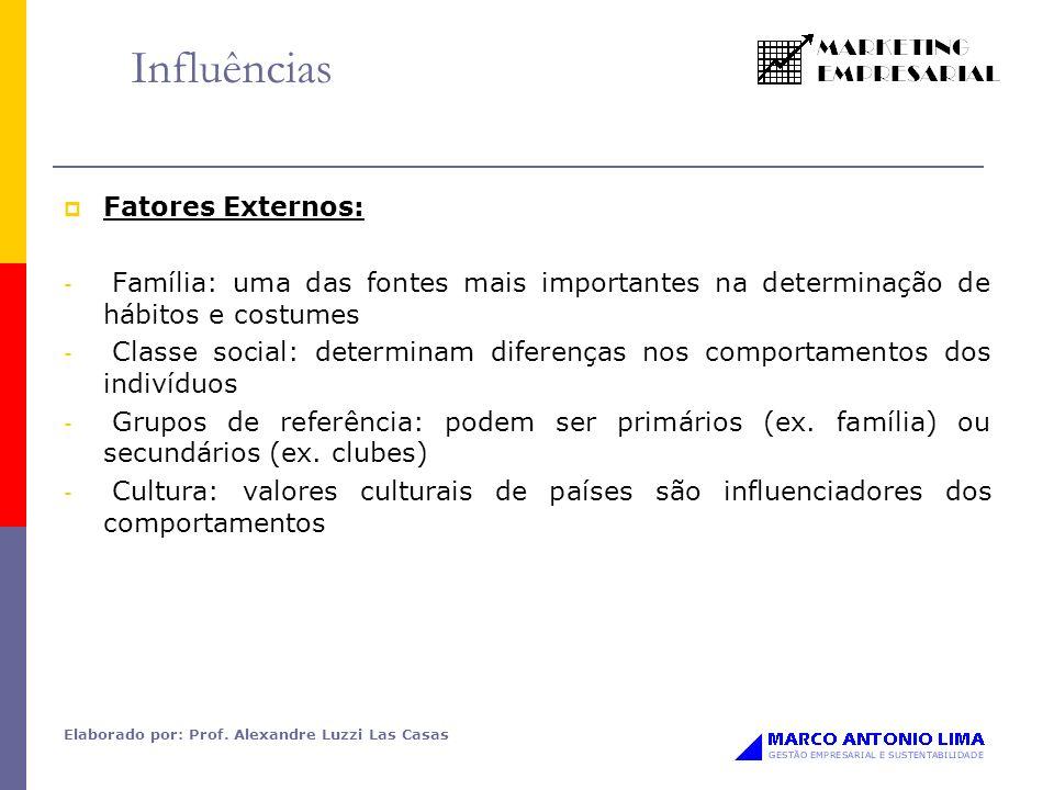Influências Fatores Externos: