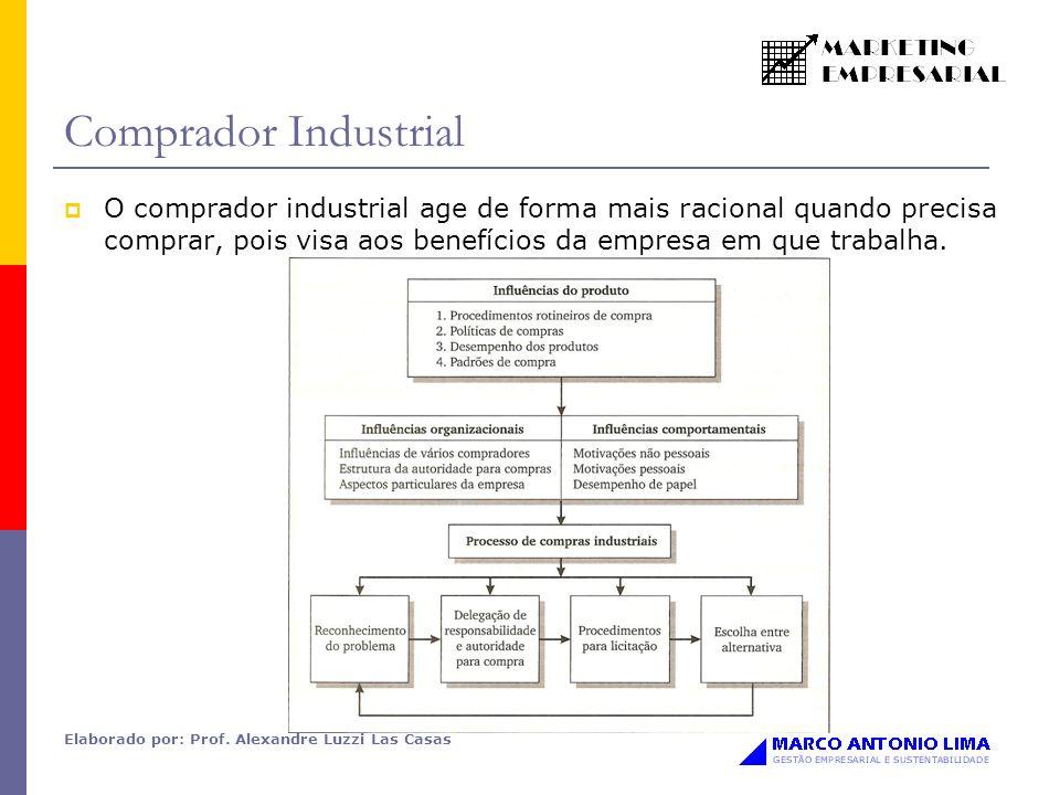 Comprador Industrial O comprador industrial age de forma mais racional quando precisa comprar, pois visa aos benefícios da empresa em que trabalha.