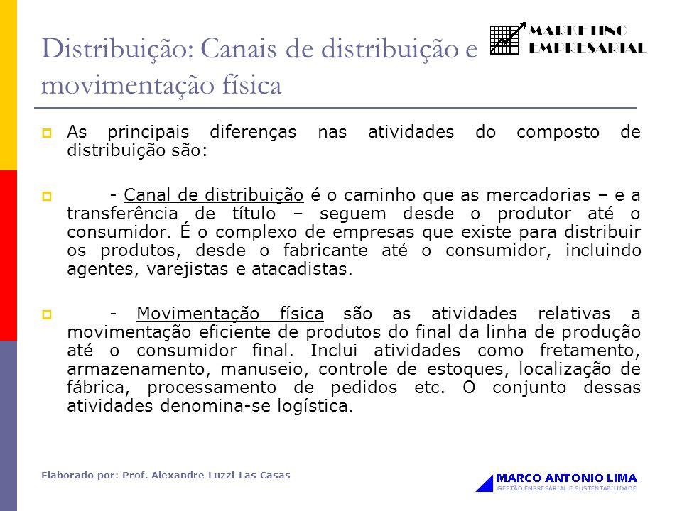 Distribuição: Canais de distribuição e movimentação física