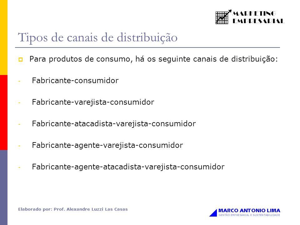 Tipos de canais de distribuição