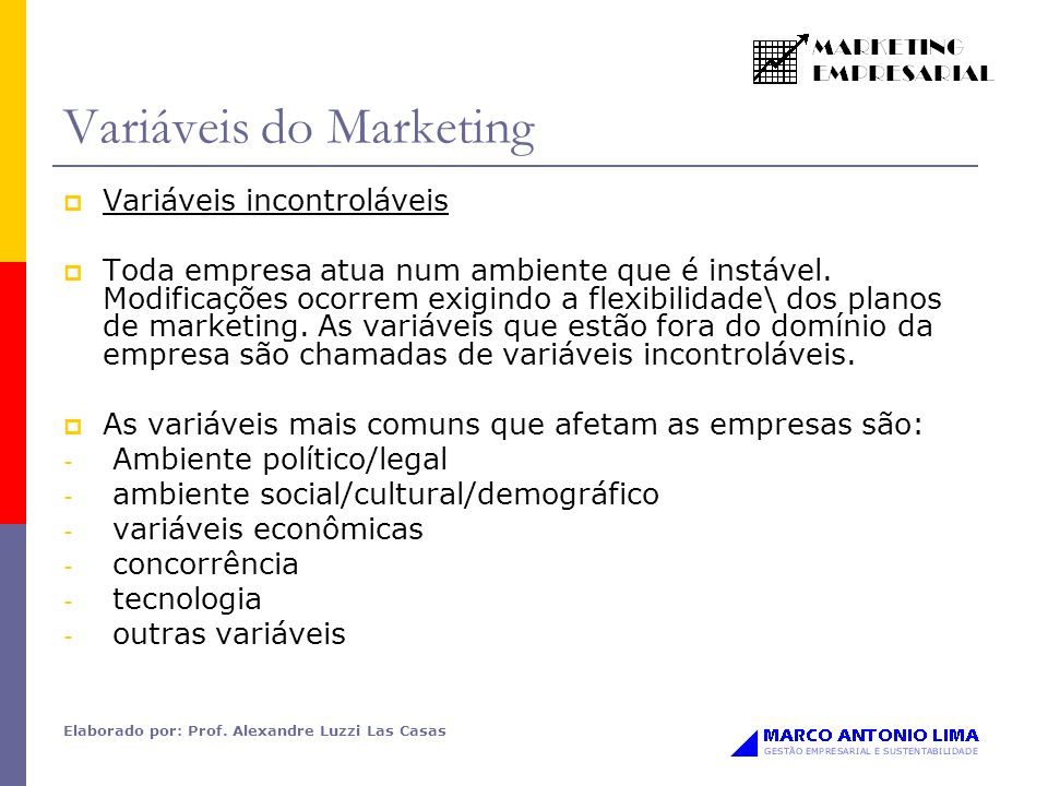 Variáveis do Marketing