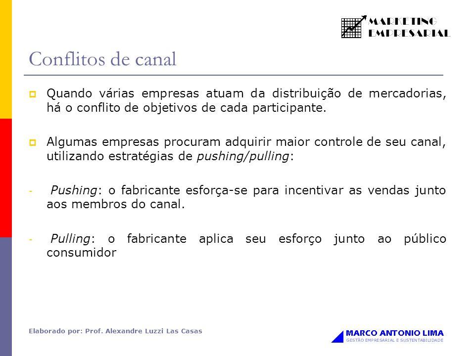 Conflitos de canal Quando várias empresas atuam da distribuição de mercadorias, há o conflito de objetivos de cada participante.