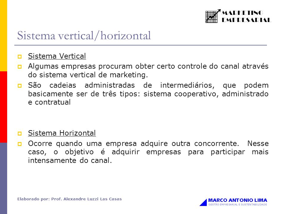 Sistema vertical/horizontal