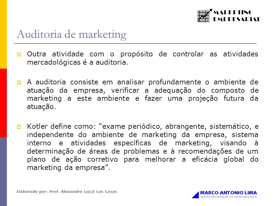 Auditoria de marketing