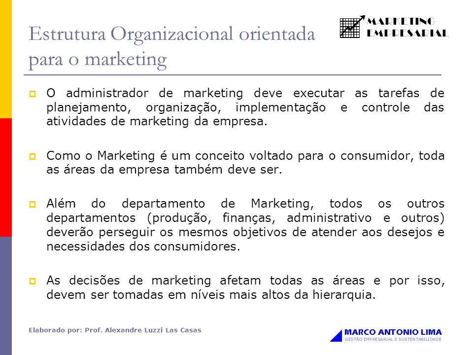 Estrutura Organizacional orientada para o marketing