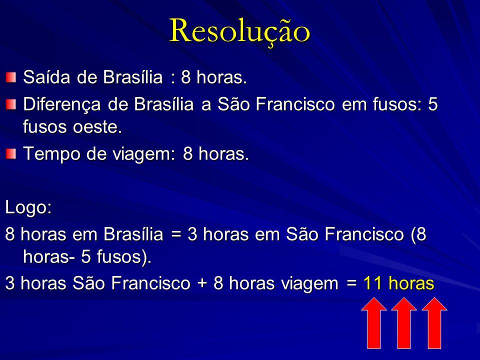 Resolução Saída de Brasília : 8 horas.