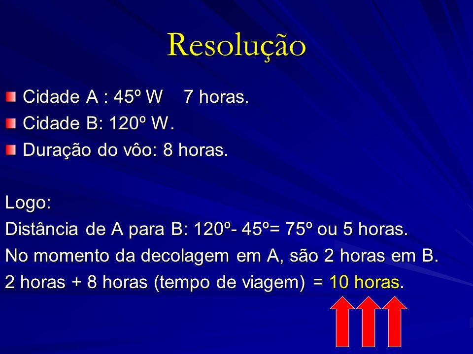 Resolução Cidade A : 45º W 7 horas. Cidade B: 120º W.