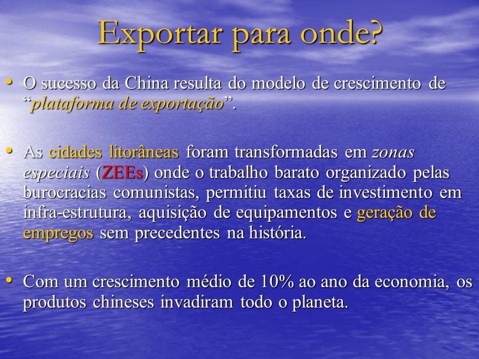 Exportar para onde O sucesso da China resulta do modelo de crescimento de plataforma de exportação .