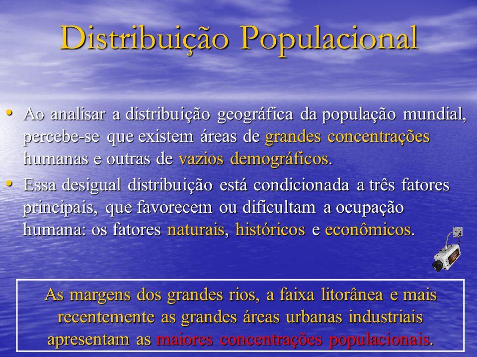 Distribuição Populacional