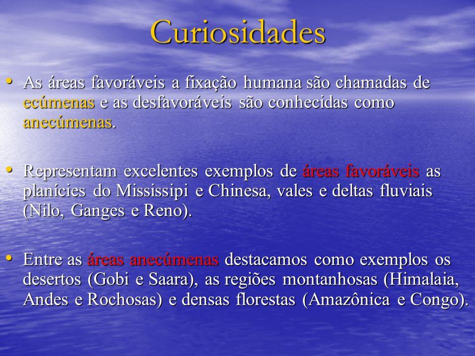 Curiosidades As áreas favoráveis a fixação humana são chamadas de ecúmenas e as desfavoráveis são conhecidas como anecúmenas.