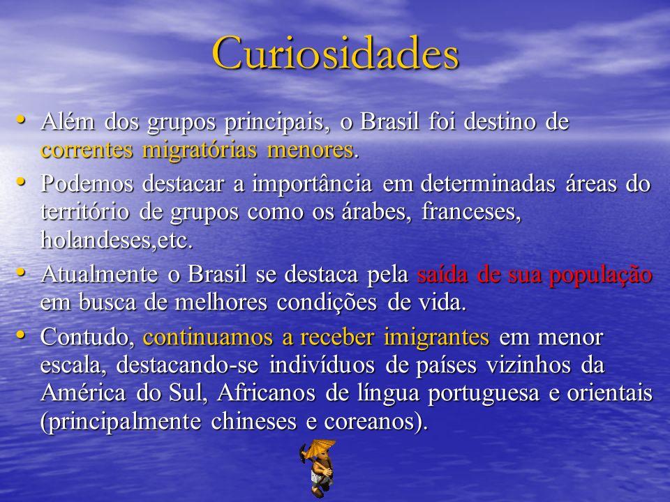 Curiosidades Além dos grupos principais, o Brasil foi destino de correntes migratórias menores.