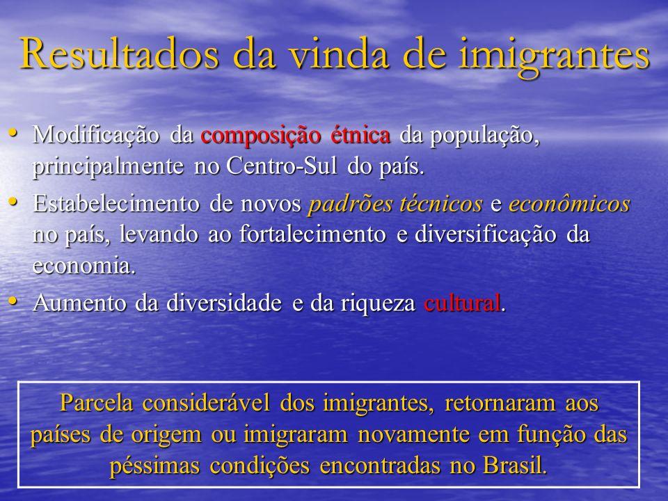 Resultados da vinda de imigrantes