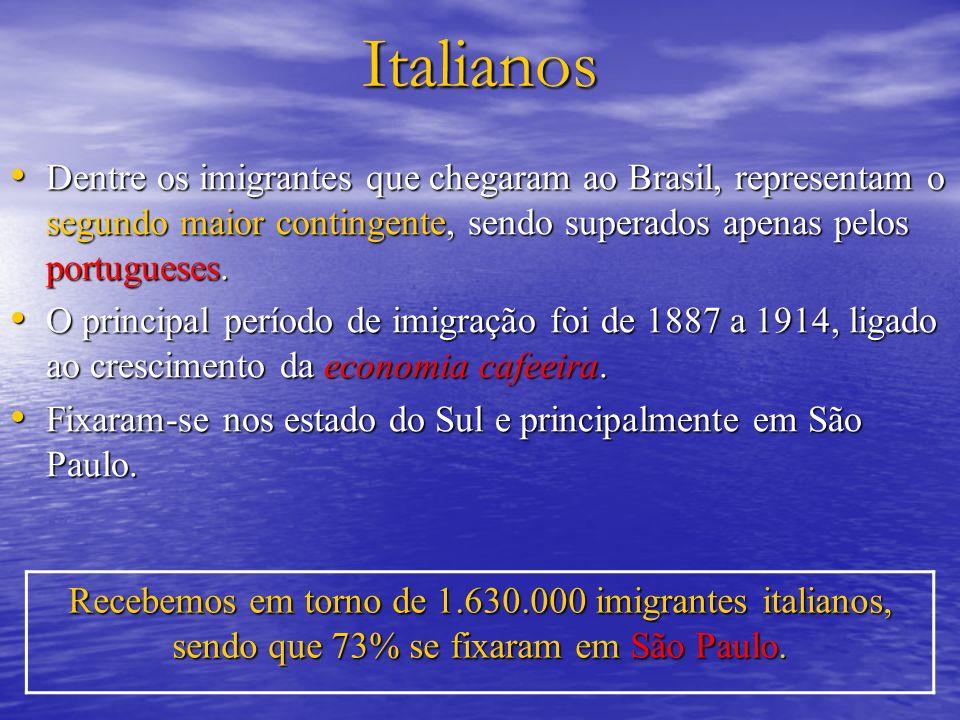 Italianos Dentre os imigrantes que chegaram ao Brasil, representam o segundo maior contingente, sendo superados apenas pelos portugueses.