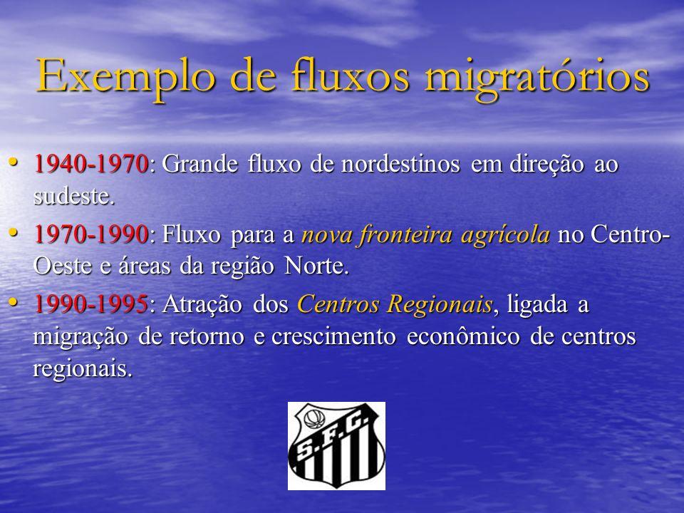 Exemplo de fluxos migratórios