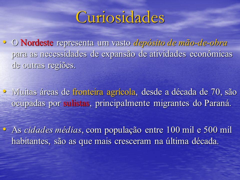 Curiosidades O Nordeste representa um vasto depósito de mão-de-obra para as necessidades de expansão de atividades econômicas de outras regiões.