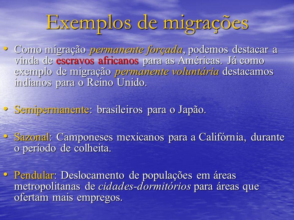 Exemplos de migrações