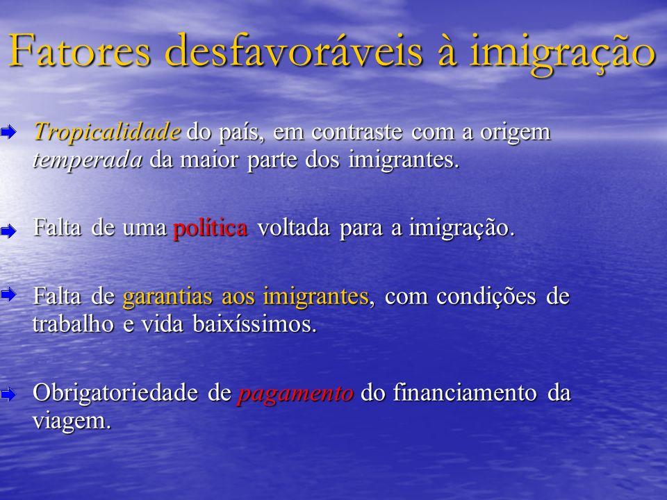 Fatores desfavoráveis à imigração