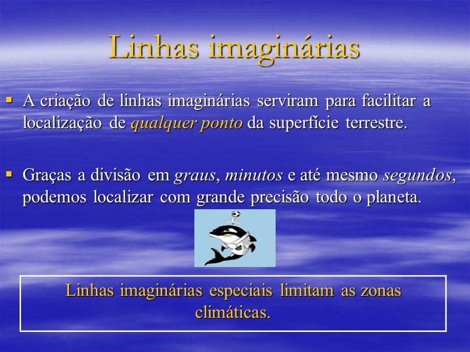Linhas imaginárias especiais limitam as zonas climáticas.