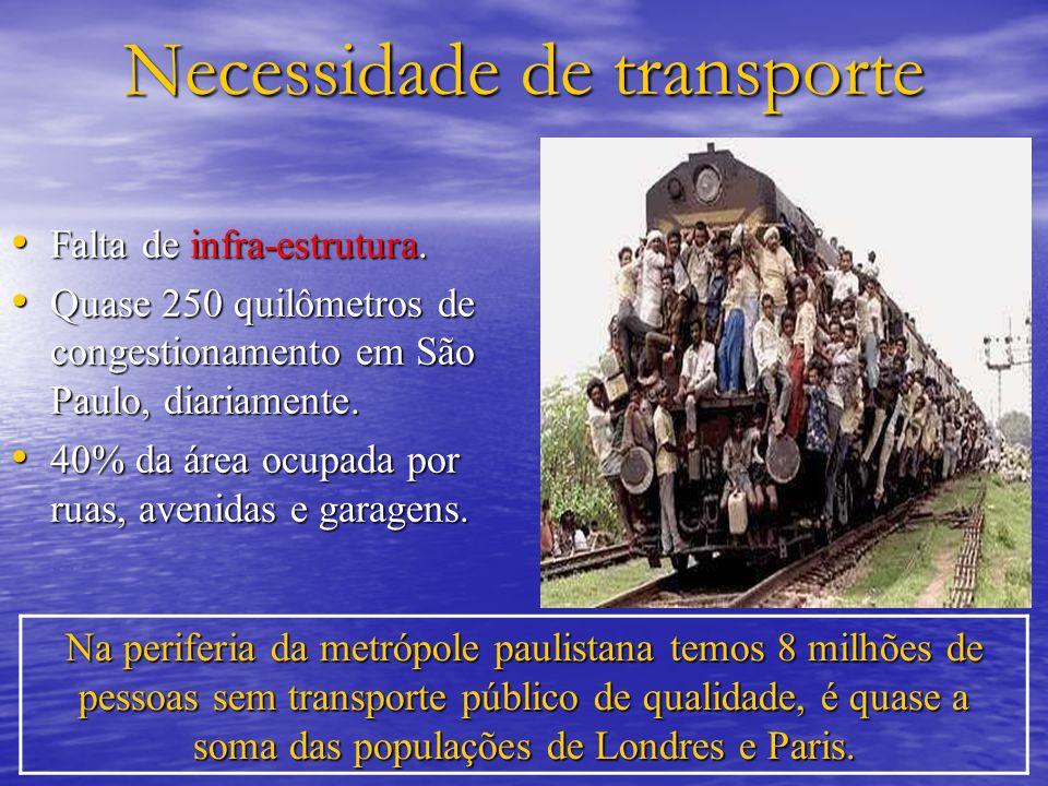 Necessidade de transporte