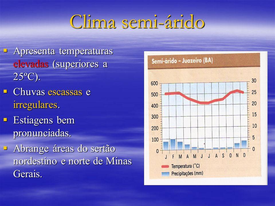 Clima semi-árido Apresenta temperaturas elevadas (superiores a 25ºC).