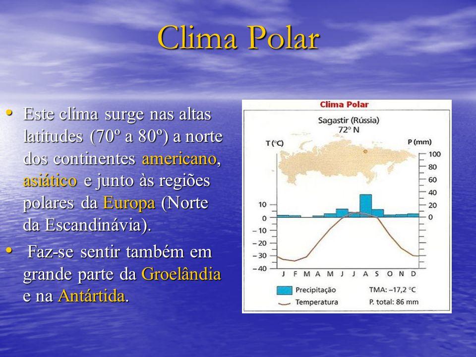 Clima Polar