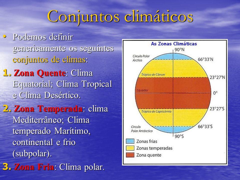 Conjuntos climáticos Podemos definir genericamente os seguintes conjuntos de climas: