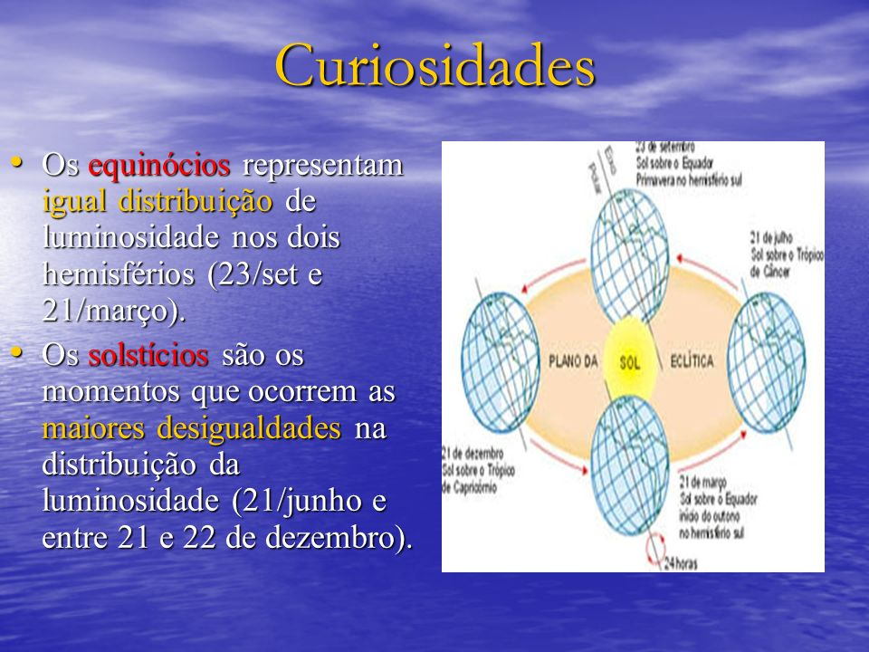 Curiosidades Os equinócios representam igual distribuição de luminosidade nos dois hemisférios (23/set e 21/março).