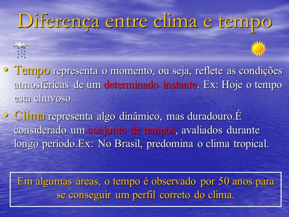 Diferença entre clima e tempo