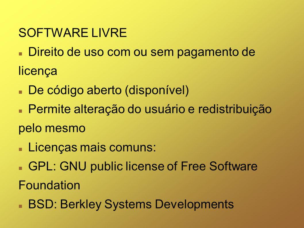 SOFTWARE LIVRE Direito de uso com ou sem pagamento de. licença. De código aberto (disponível) Permite alteração do usuário e redistribuição.