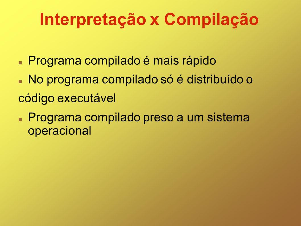 Interpretação x Compilação