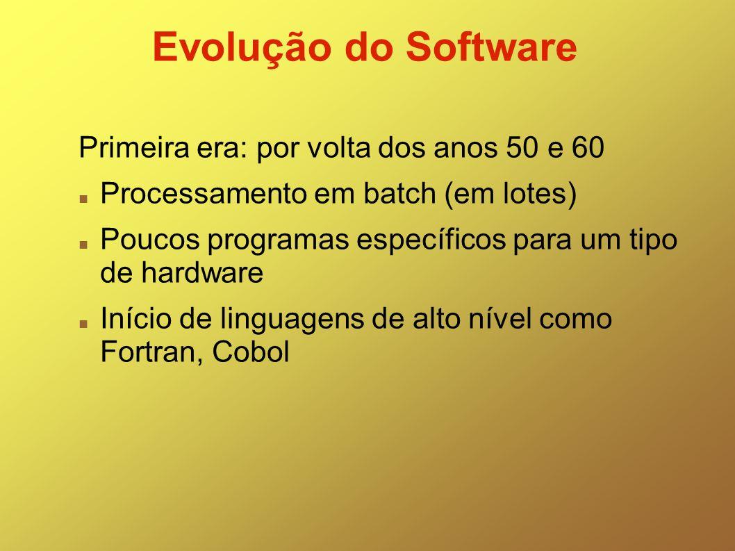 Evolução do Software Primeira era: por volta dos anos 50 e 60
