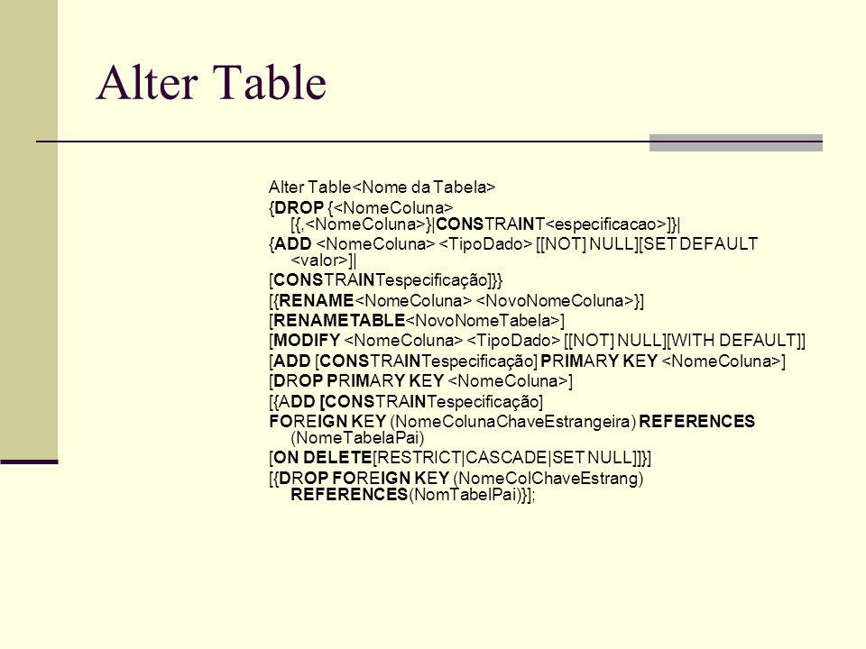 Alter Table Alter Table<Nome da Tabela>