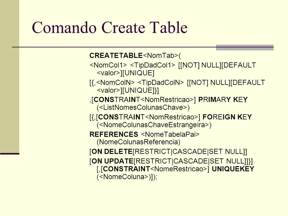 Comando Create Table CREATETABLE<NomTab>(