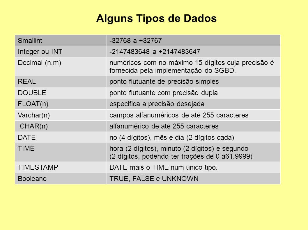 Alguns Tipos de Dados Smallint -32768 a +32767 Integer ou INT
