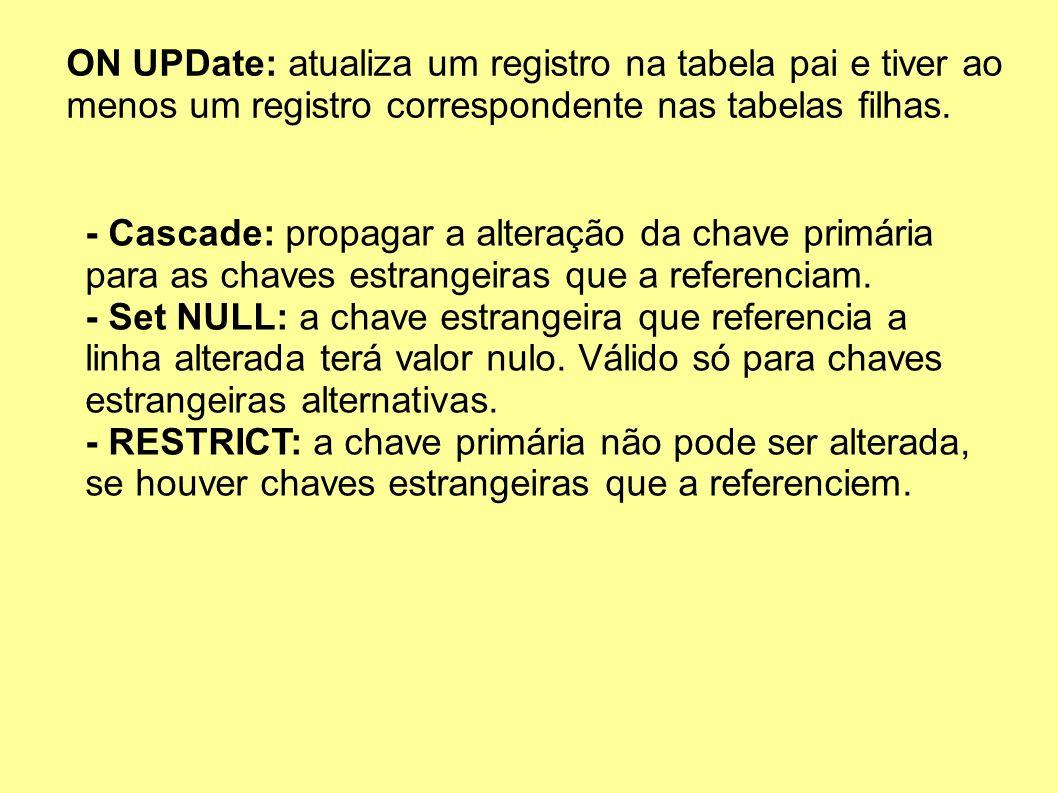 ON UPDate: atualiza um registro na tabela pai e tiver ao menos um registro correspondente nas tabelas filhas.