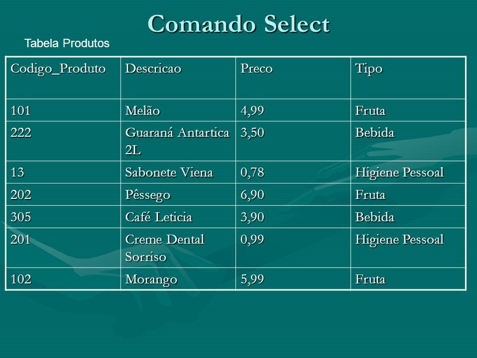 Comando Select Codigo_Produto Descricao Preco Tipo 101 Melão 4,99