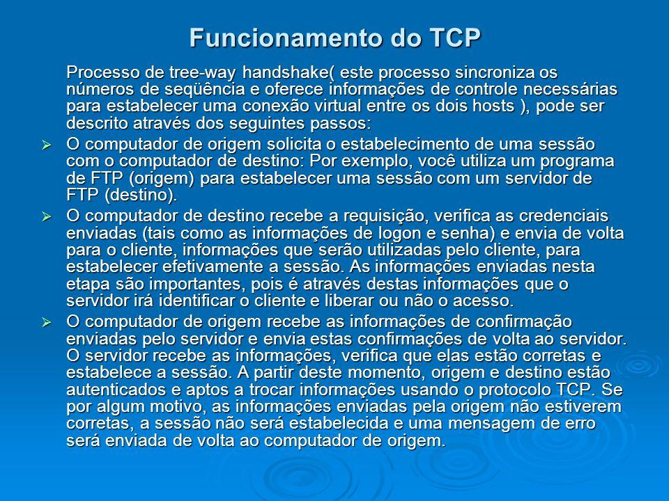 Funcionamento do TCP