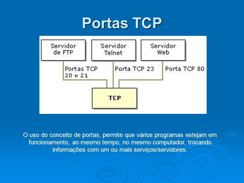 Portas TCP