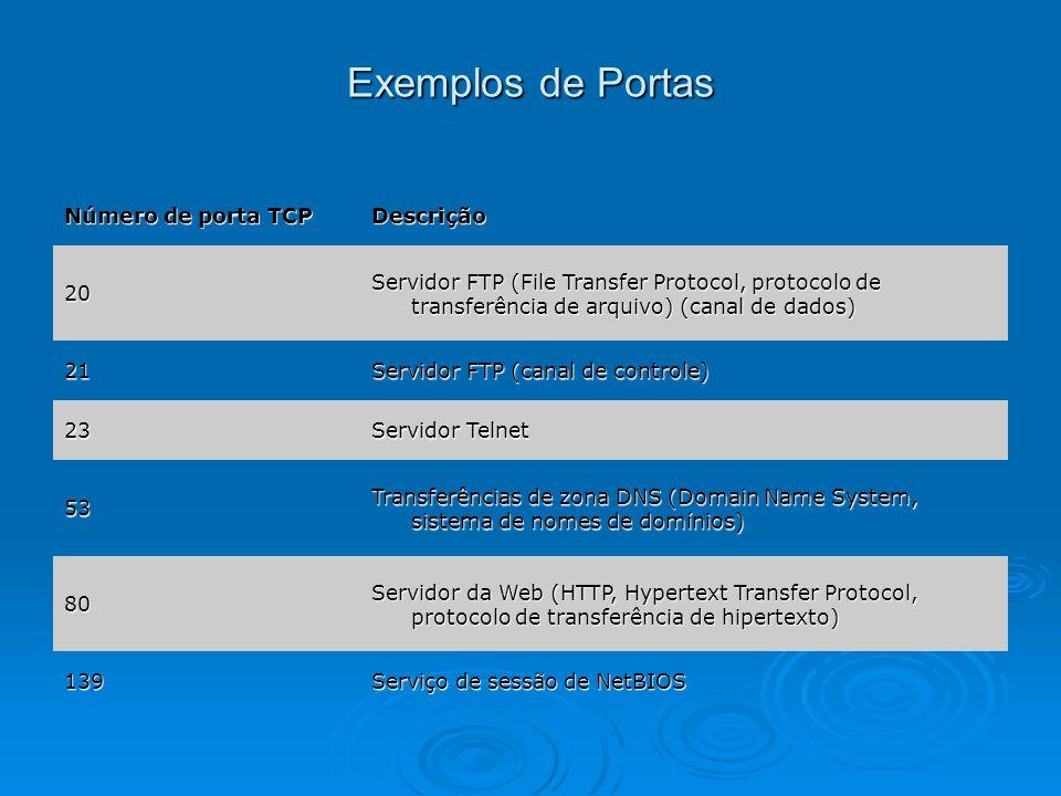 Exemplos de Portas Número de porta TCP Descrição 20