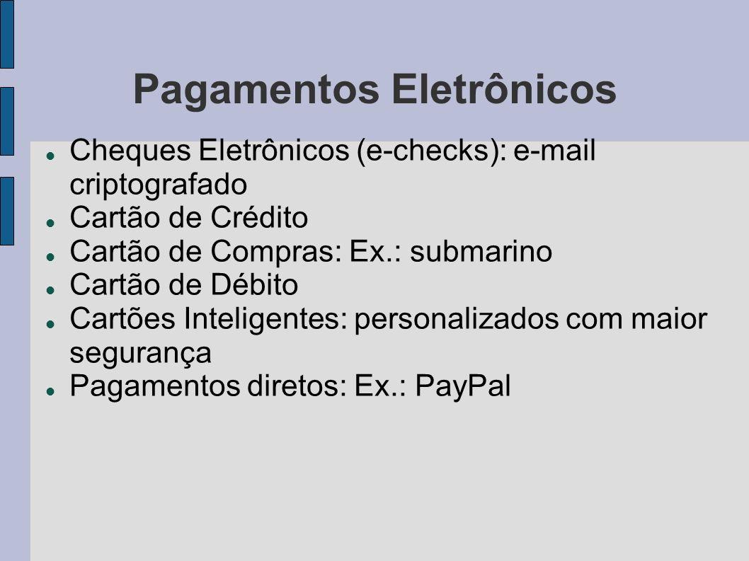 Pagamentos Eletrônicos